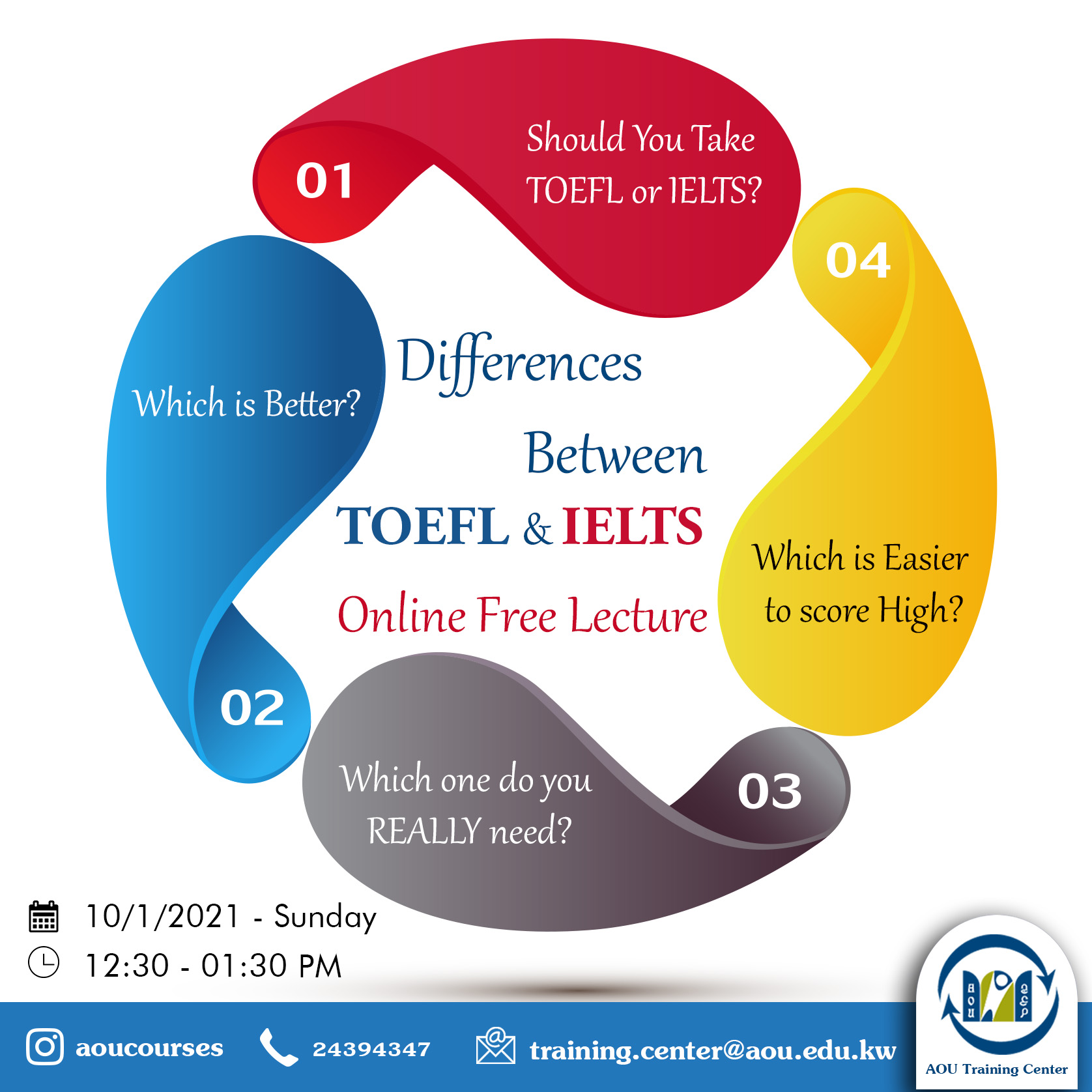 IELTS and TOEFL-6th Jan.jpg